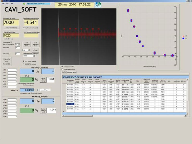 CAVI_SOFT for automatic measurements